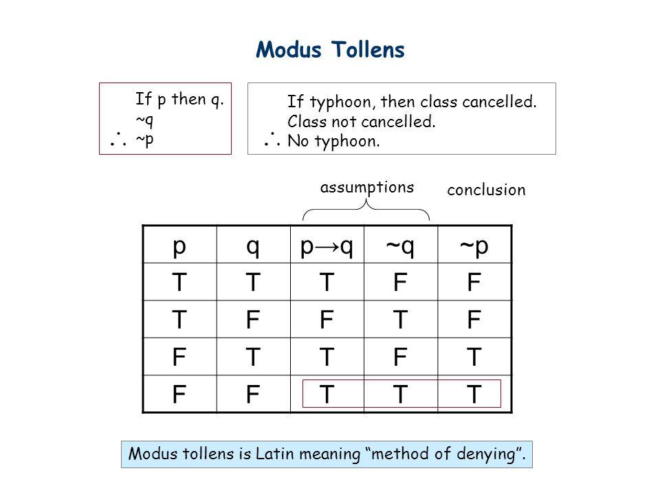 p q p→q ~q ~p T F Modus Tollens If p then q.