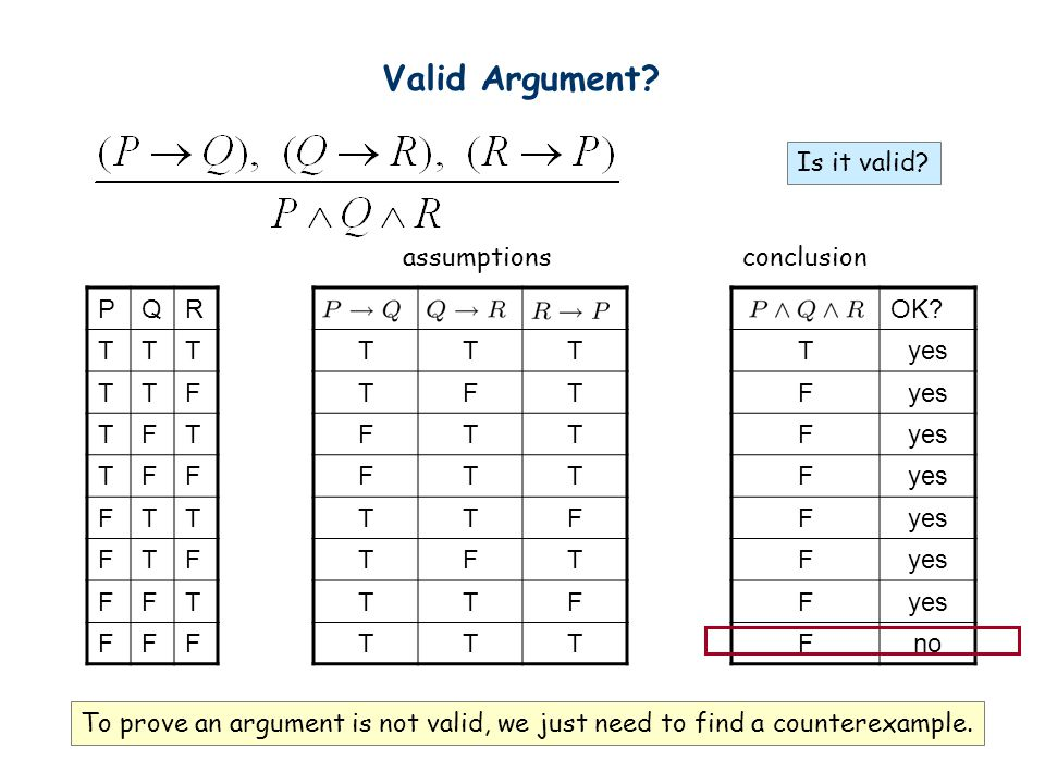 Valid Argument Is it valid assumptions conclusion P Q R T F T F OK