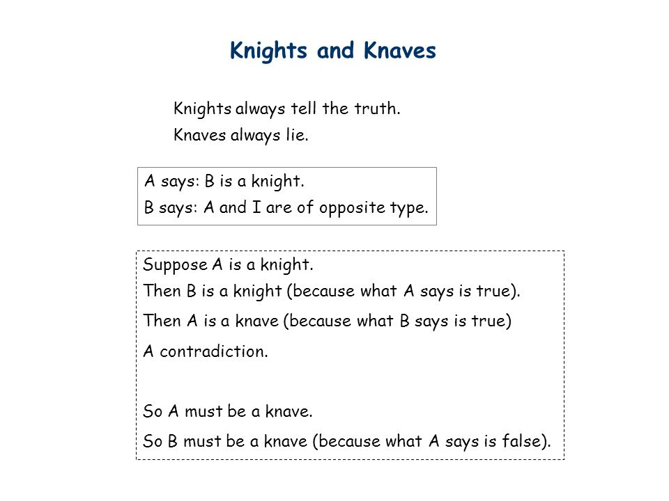 Knights and Knaves Knights always tell the truth. Knaves always lie.