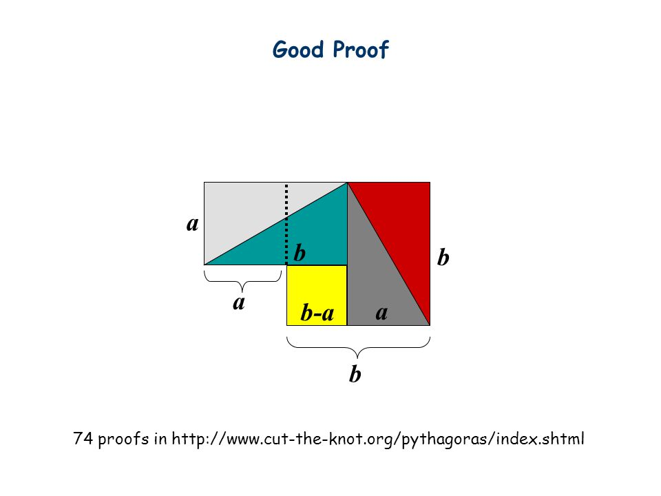 Good Proof a b b a b-a a b 74 proofs in http://www.cut-the-knot.org/pythagoras/index.shtml