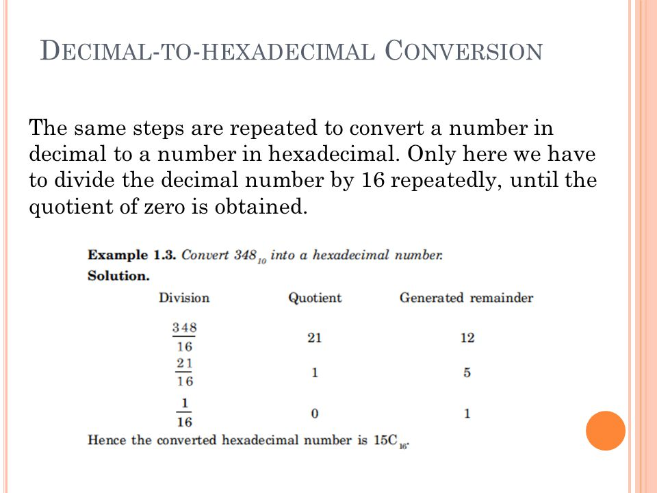 Decimal-to-hexadecimal Conversion