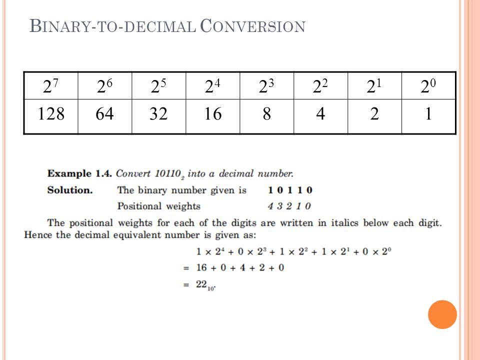 Binary-to-decimal Conversion