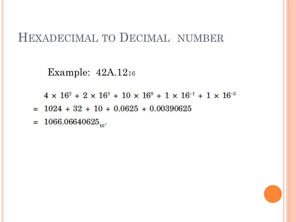 Hexadecimal to Decimal number