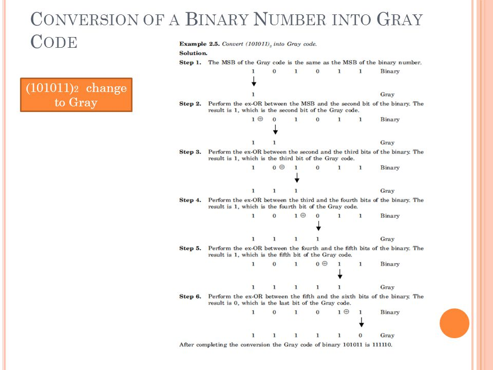 Conversion of a Binary Number into Gray Code