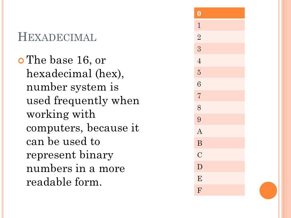 Hexadecimal 1. 2. 3. 4. 5. 6. 7. 8. 9. A. B. C. D. E. F.