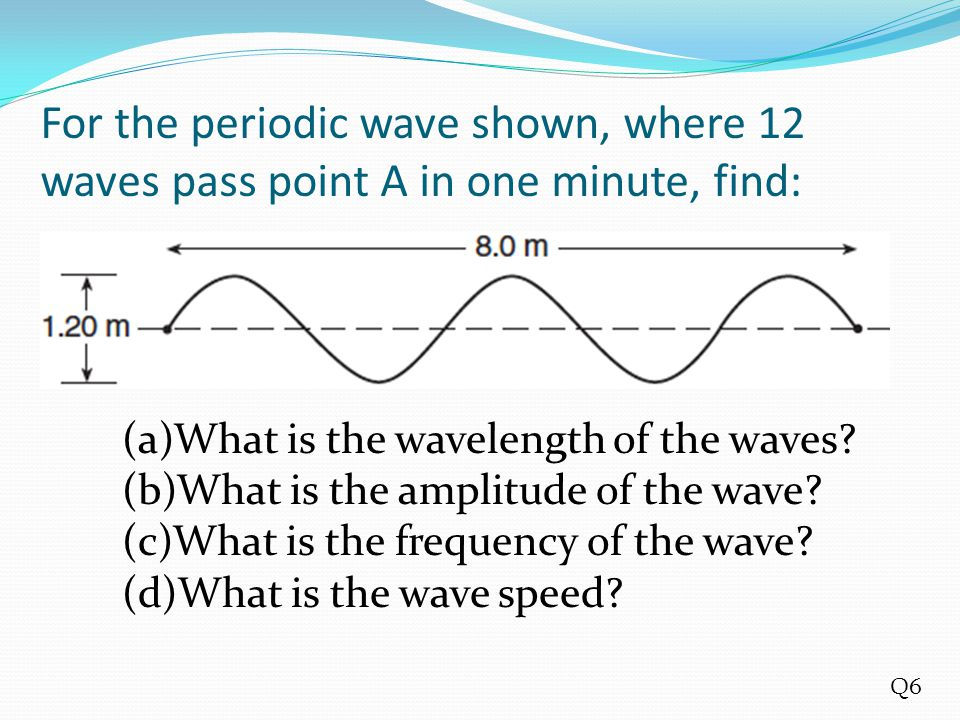 For the periodic wave shown, where 12 waves pass point A in one minute, find: