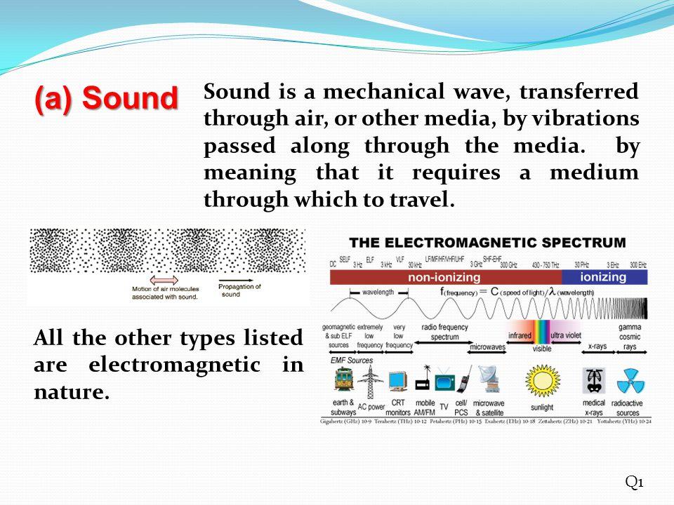 (a) Sound