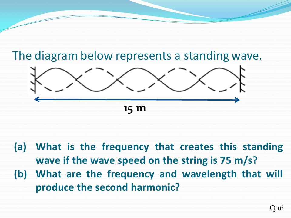 The diagram below represents a standing wave.