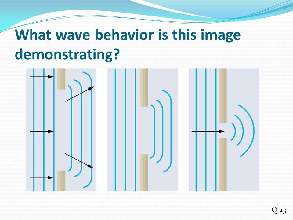 What wave behavior is this image demonstrating