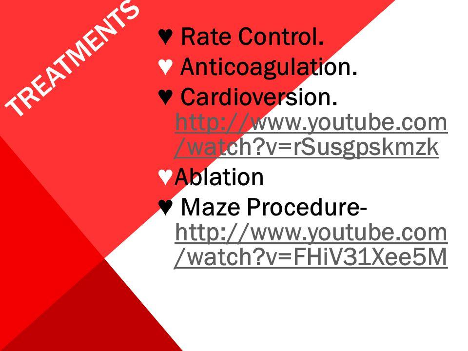 Catheter ablation isolates