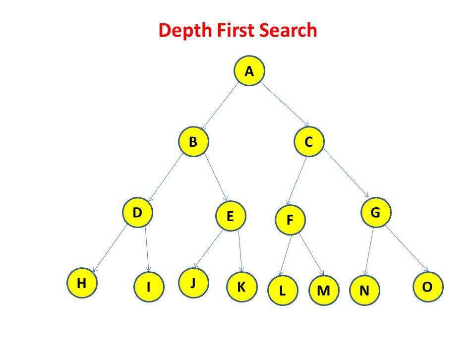 Depth First Search A A B B C C D D G G E E F F H H J J I I K K O O L L
