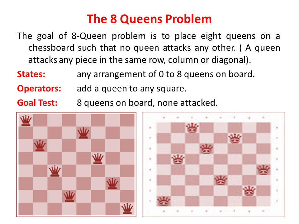 The 8 Queens Problem