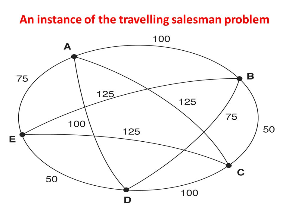 An instance of the travelling salesman problem