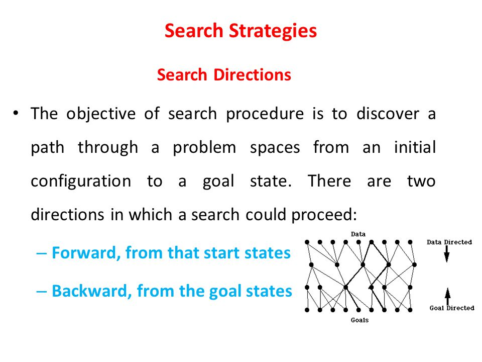 Search Strategies Search Directions
