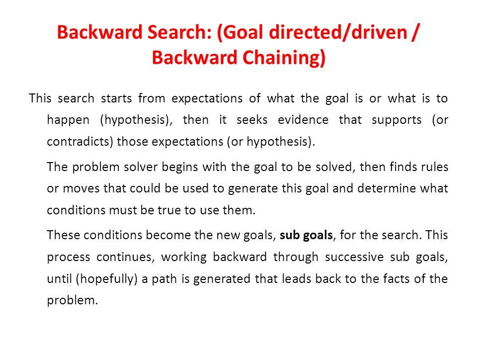 Backward Search: (Goal directed/driven / Backward Chaining)
