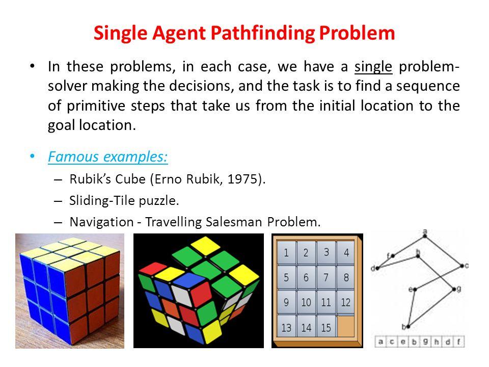 Single Agent Pathfinding Problem