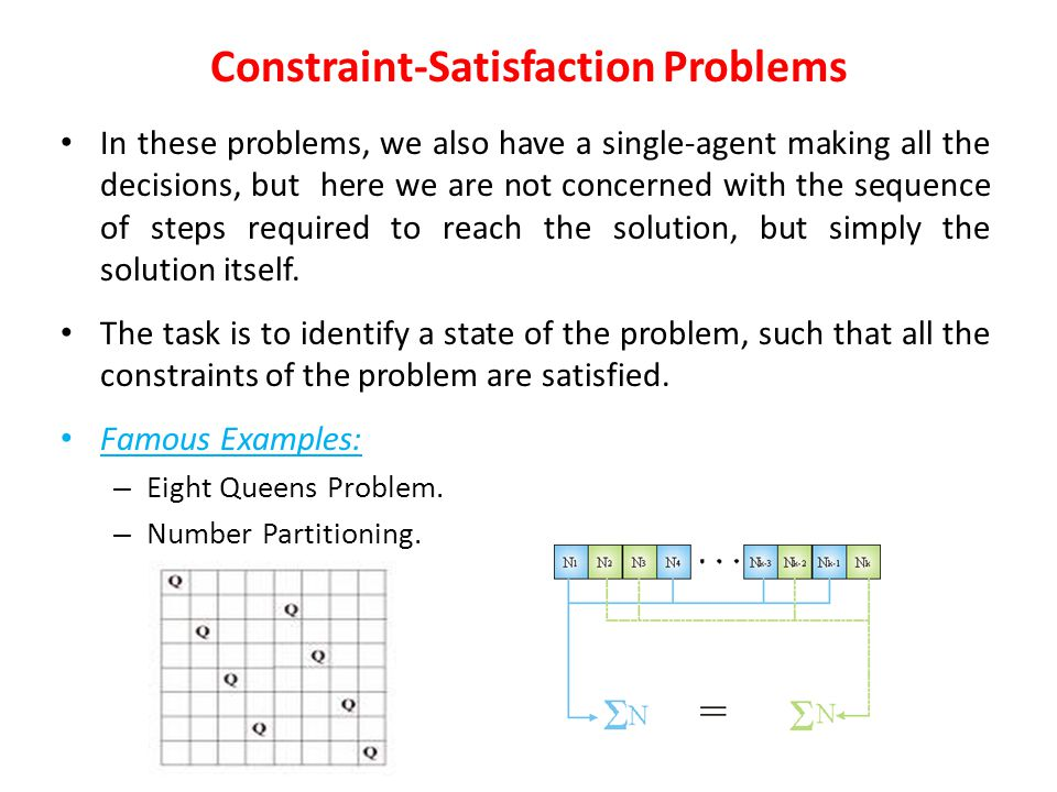 Constraint-Satisfaction Problems