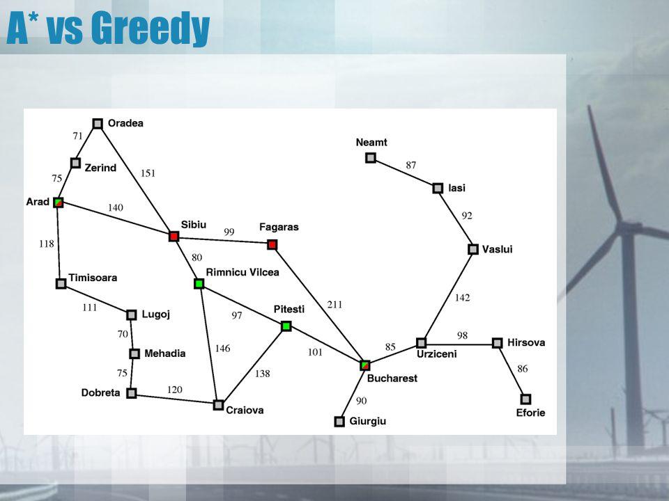 A* vs Greedy