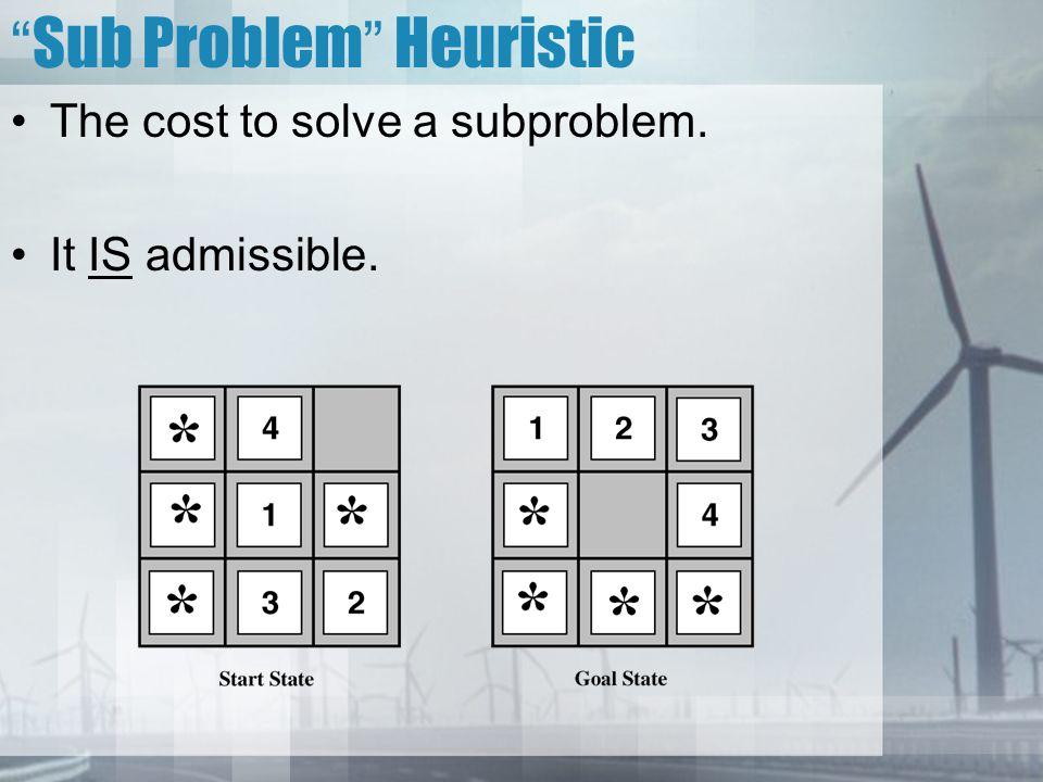 Sub Problem Heuristic