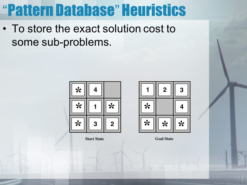 Pattern Database Heuristics