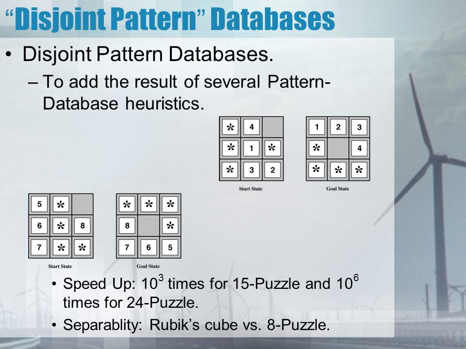 Disjoint Pattern Databases