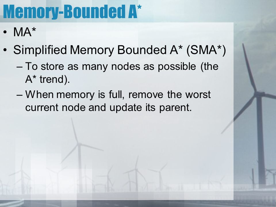 Memory-Bounded A* MA* Simplified Memory Bounded A* (SMA*)