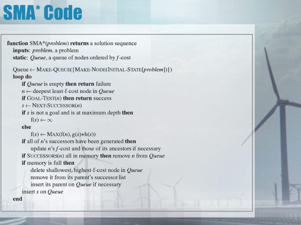 SMA* Code