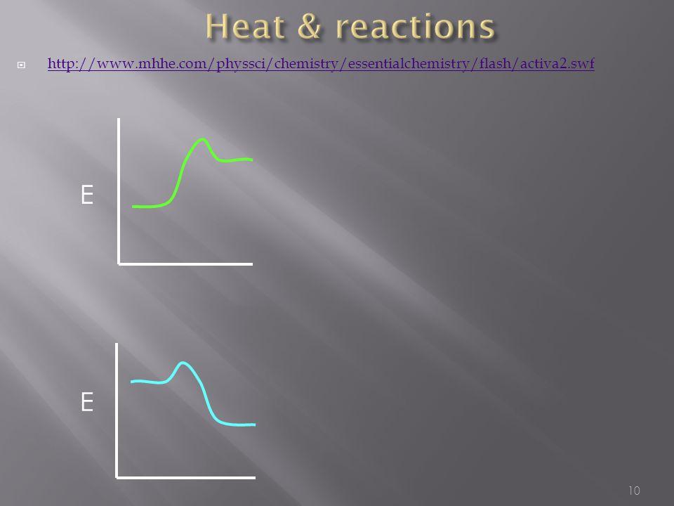 Heat & reactions http://www.mhhe.com/physsci/chemistry/essentialchemistry/flash/activa2.swf E E