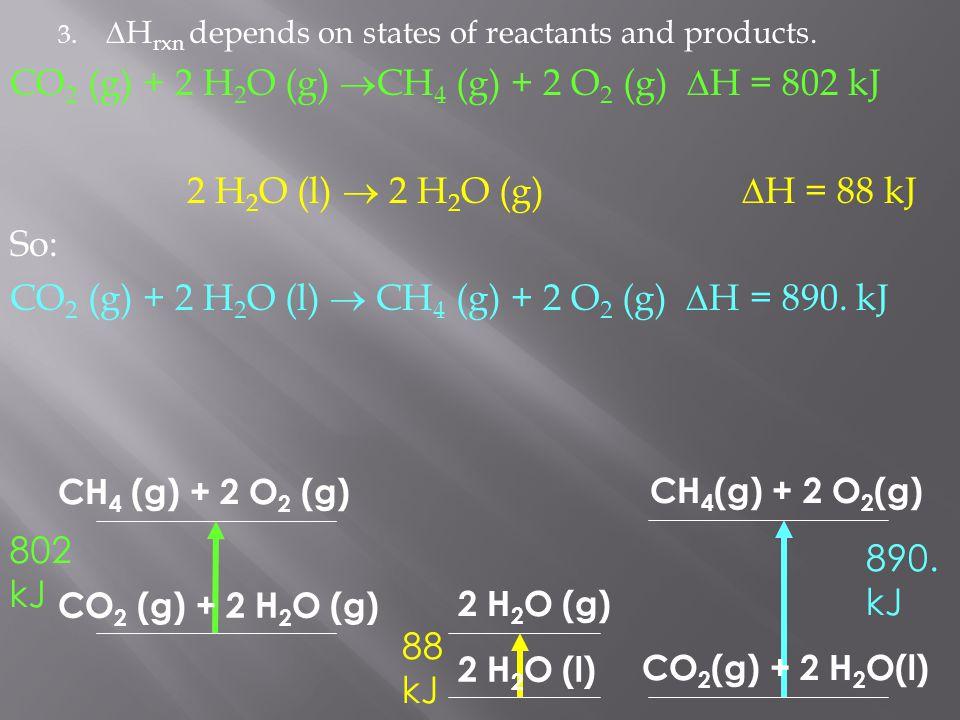 CO2 (g) + 2 H2O (g) CH4 (g) + 2 O2 (g) H = 802 kJ