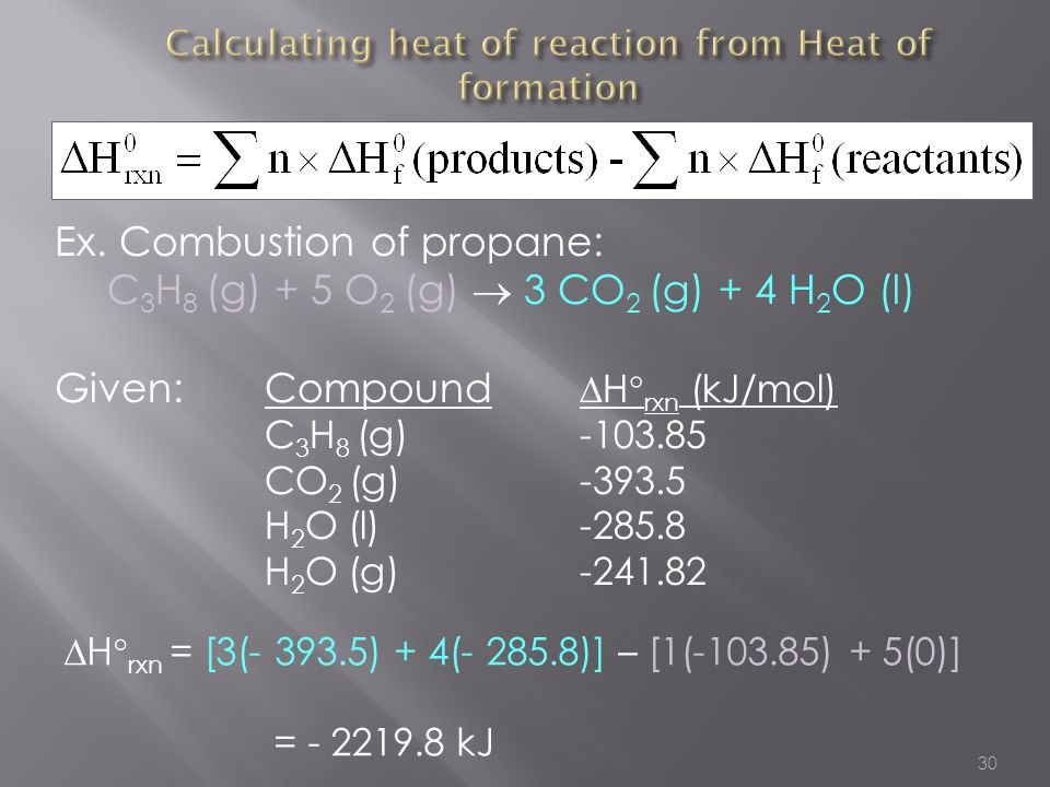 Calculating heat of reaction from Heat of formation