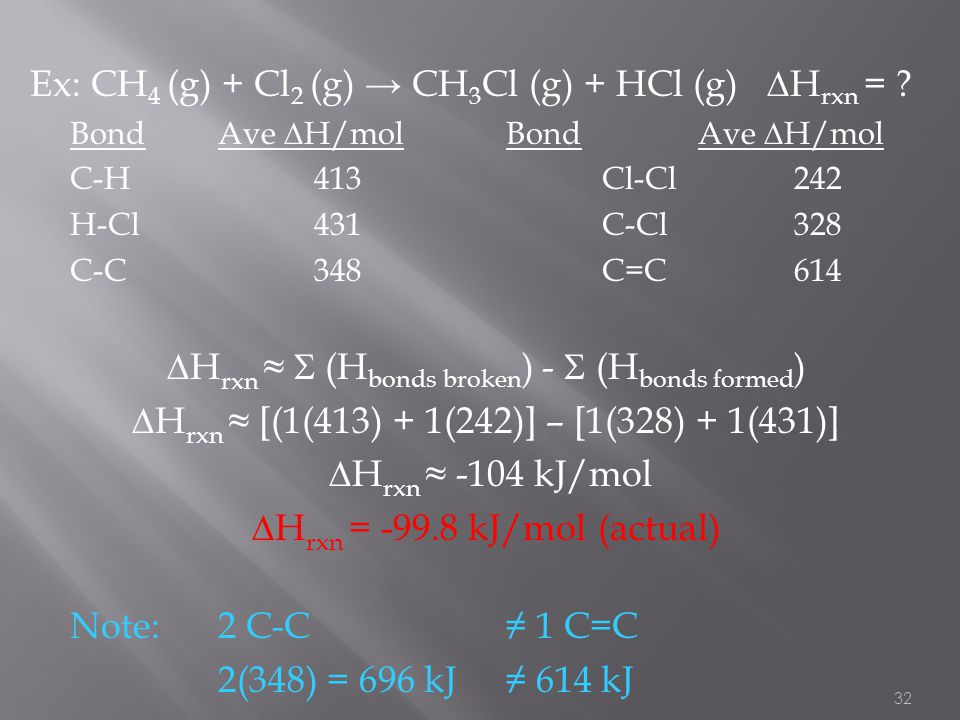 Ex: CH4 (g) + Cl2 (g) → CH3Cl (g) + HCl (g) DHrxn =