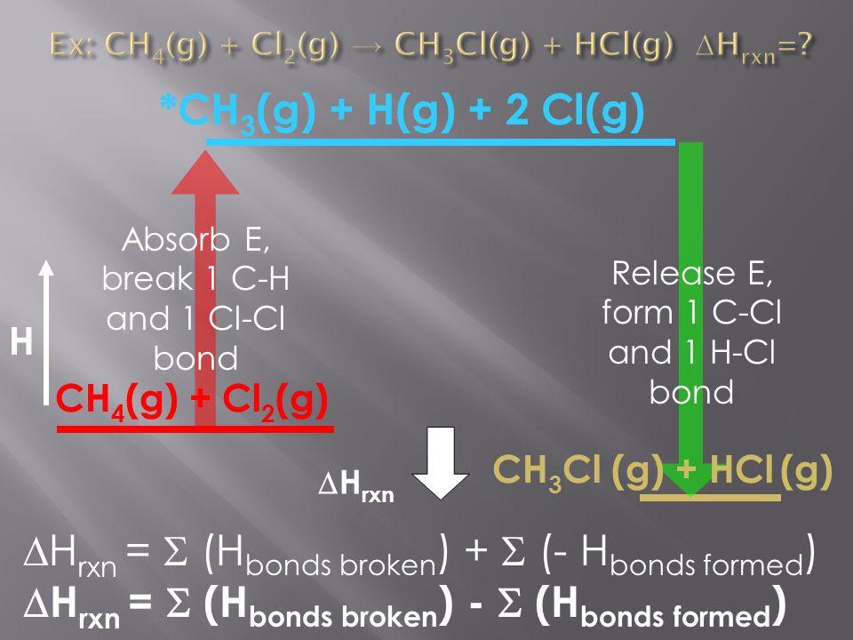 Ex: CH4(g) + Cl2(g) → CH3Cl(g) + HCl(g) DHrxn=