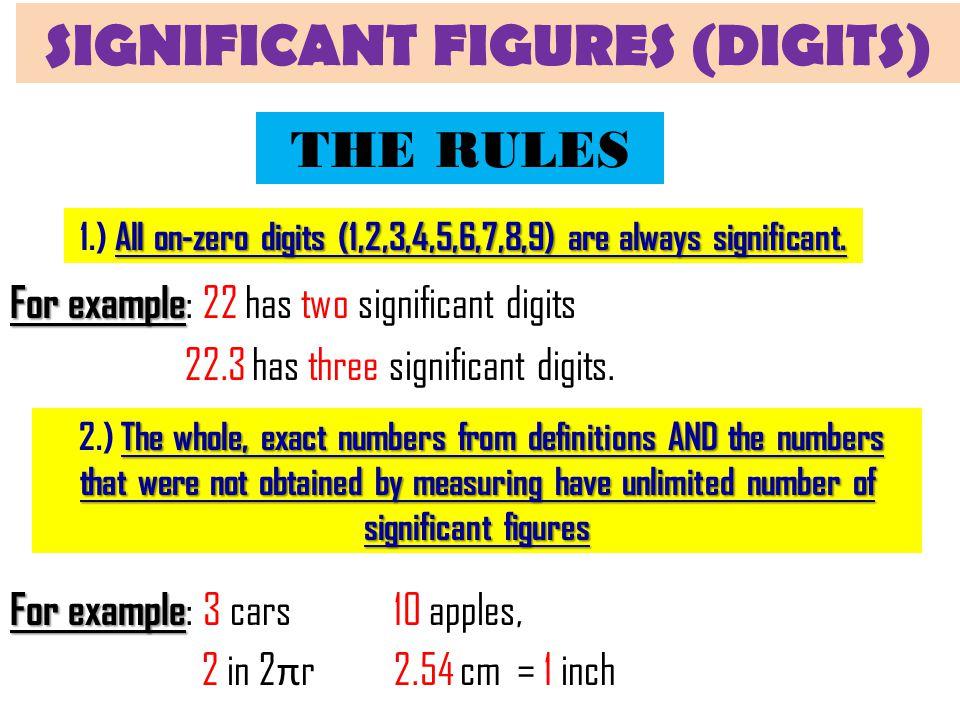 SIGNIFICANT FIGURES (DIGITS)