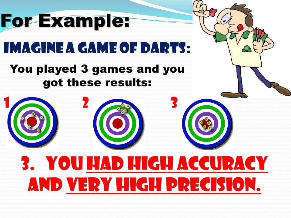 For Example: 3. You had high accuracy and very high precision.