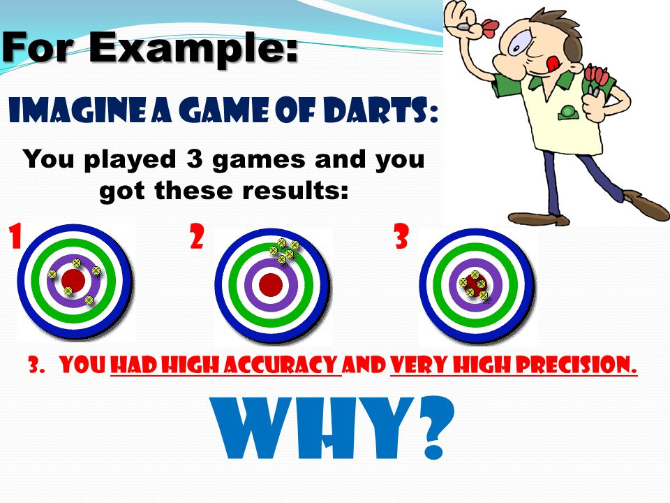 For Example: Imagine a game of Darts: 1 2 3