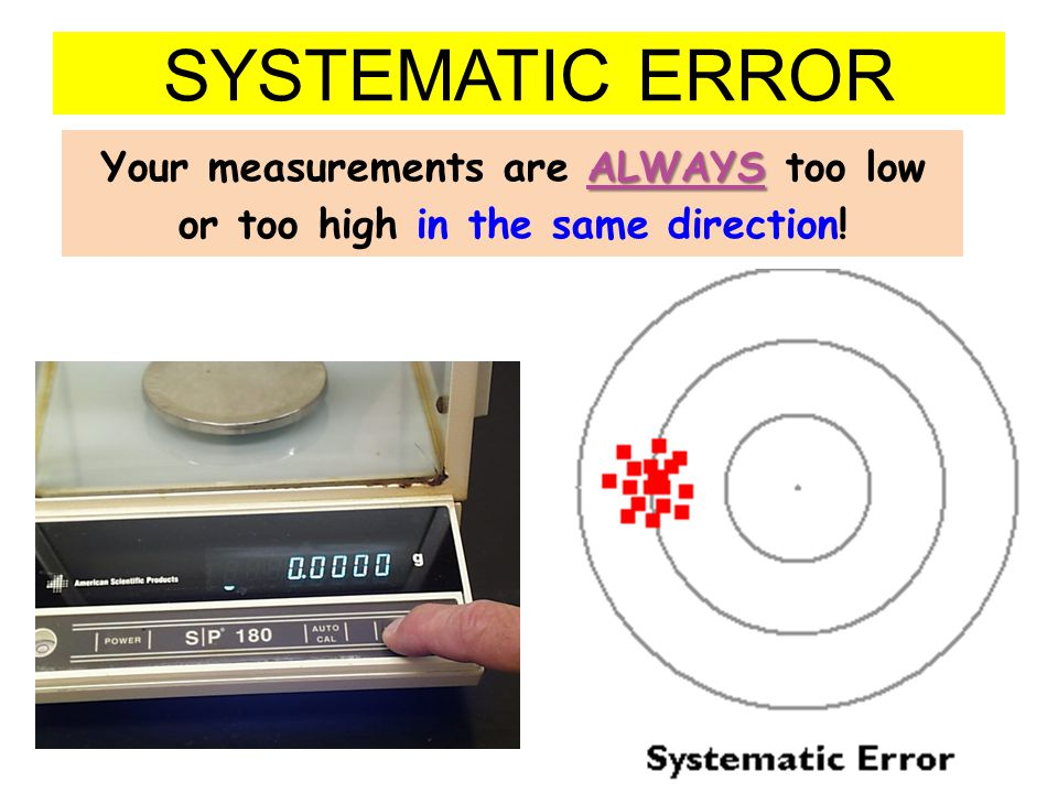 SYSTEMATIC ERROR Your measurements are ALWAYS too low or too high in the same direction!
