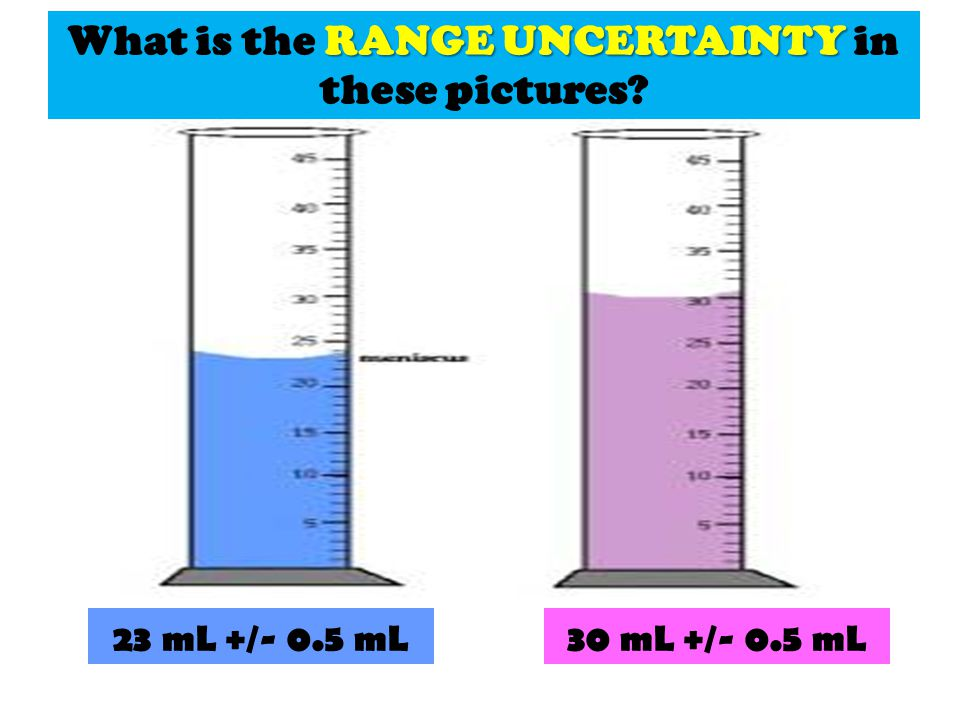 What is the RANGE UNCERTAINTY in these pictures