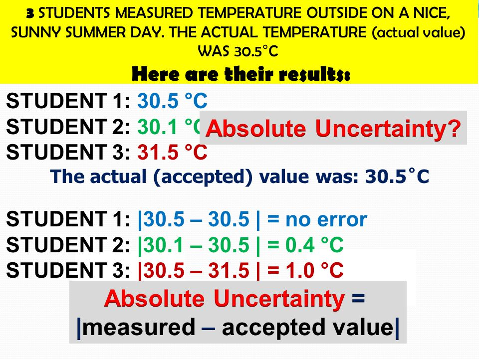 Absolute Uncertainty = |measured – accepted value|
