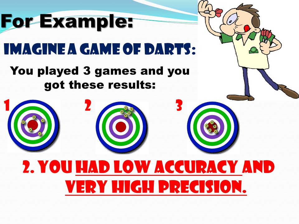 For Example: You had low accuracy and very high precision.