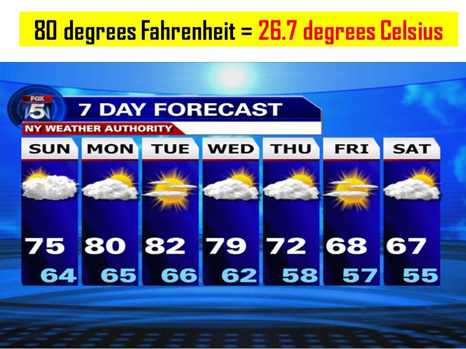 80 degrees Fahrenheit = 26.7 degrees Celsius