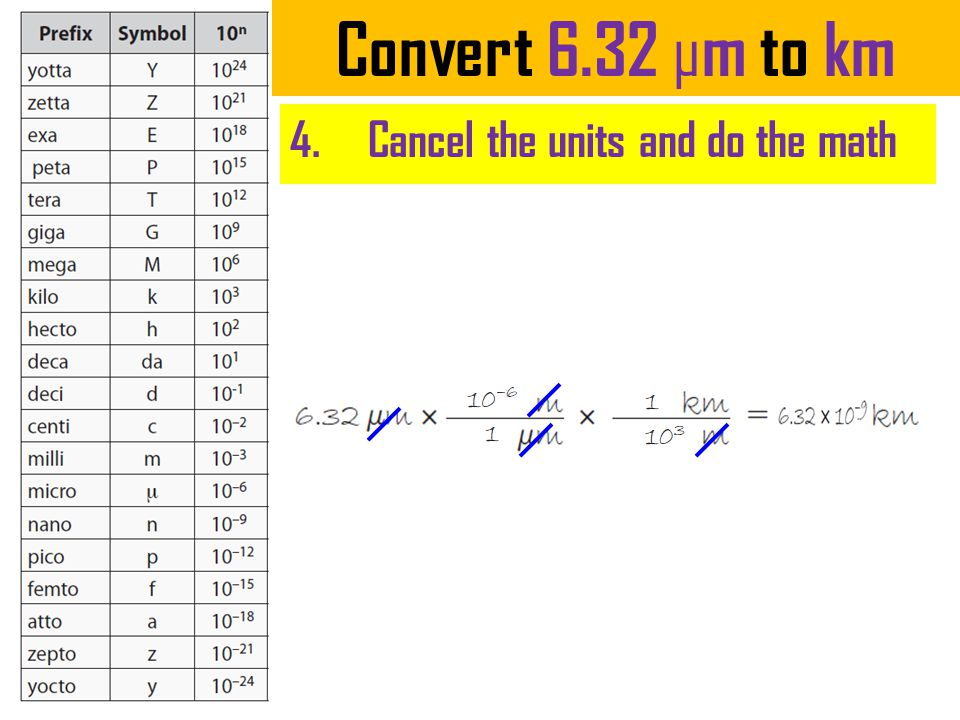 Convert 6.32 µm to km Cancel the units and do the math