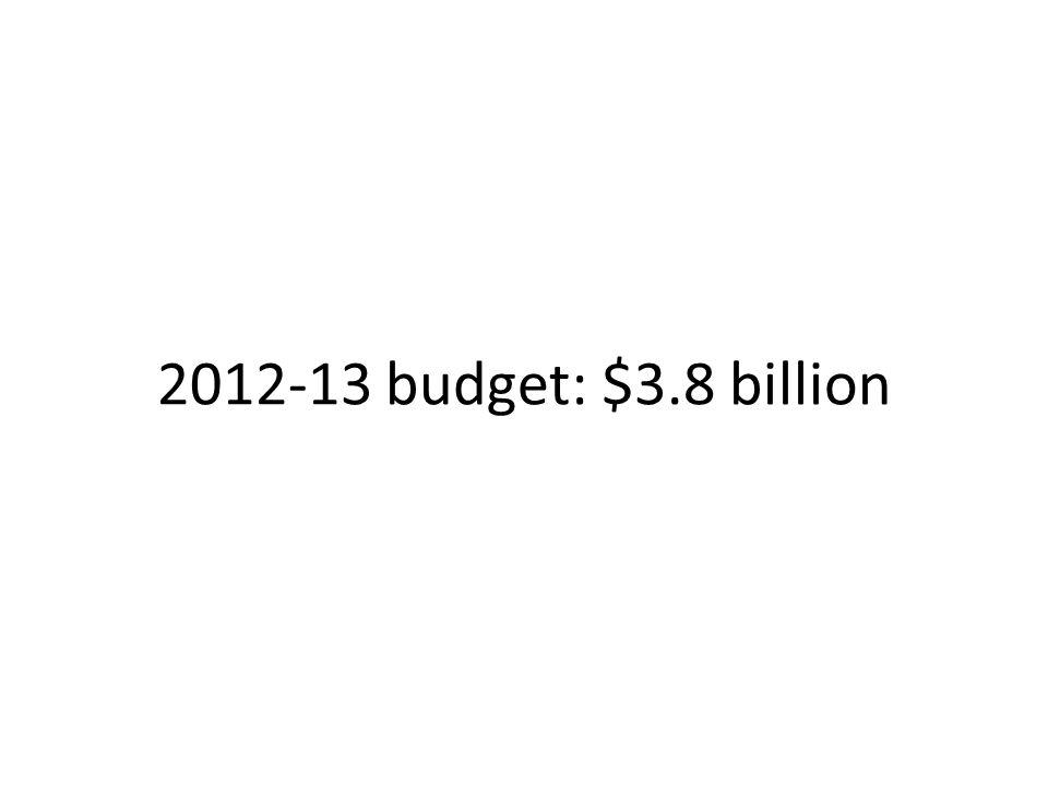 2012-13 budget: $3.8 billion