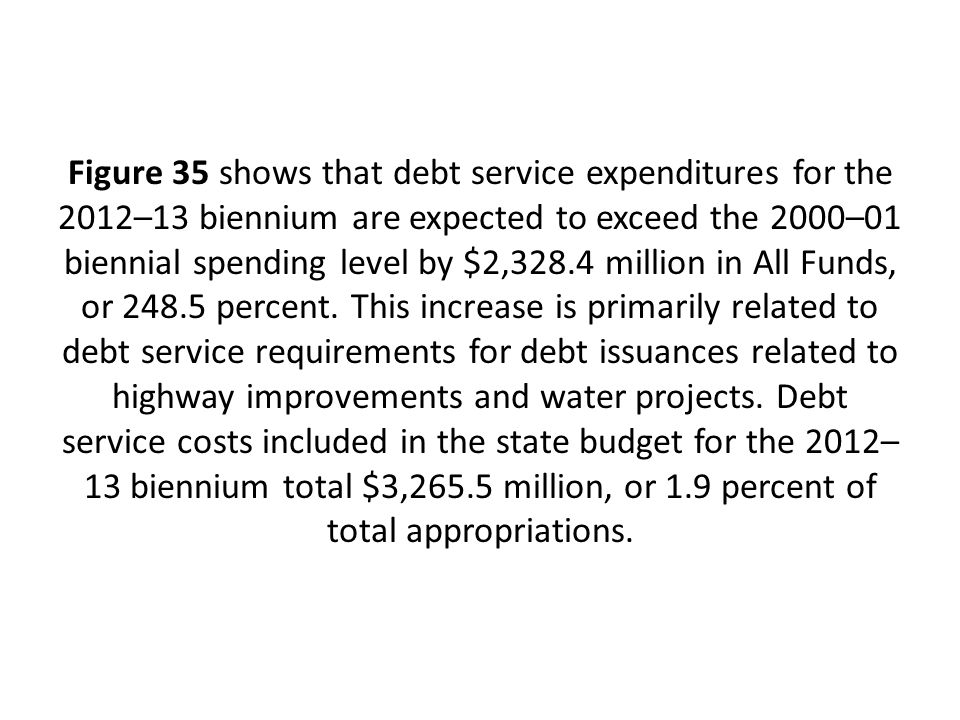 Figure 35 shows that debt service expenditures for the 2012–13 biennium are expected to exceed the 2000–01 biennial spending level by $2,328.4 million in All Funds, or 248.5 percent.