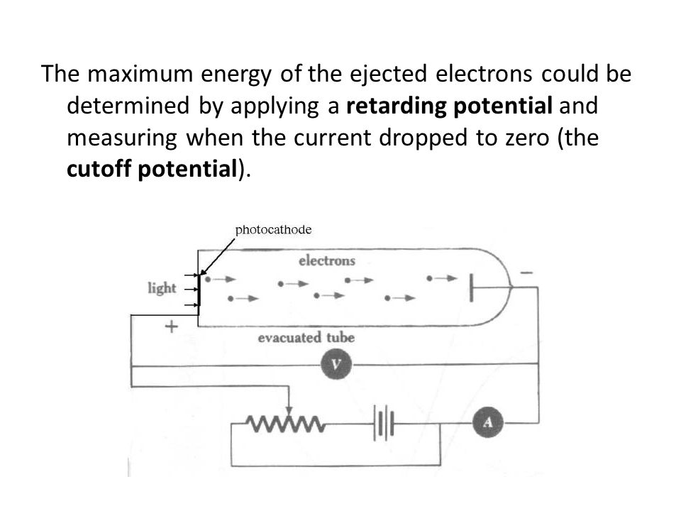 The maximum energy of the ejected electrons could be determined by applying a retarding potential and measuring when the current dropped to zero (the cutoff potential).