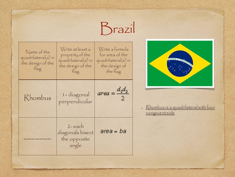Brazil Rhombus _______ 1- diagonal perpendicular
