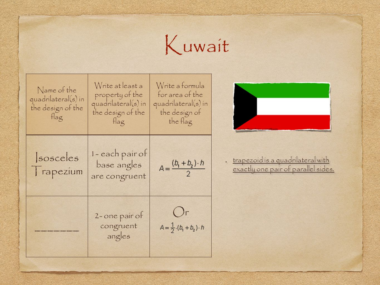Kuwait Isosceles Trapezium Or _______