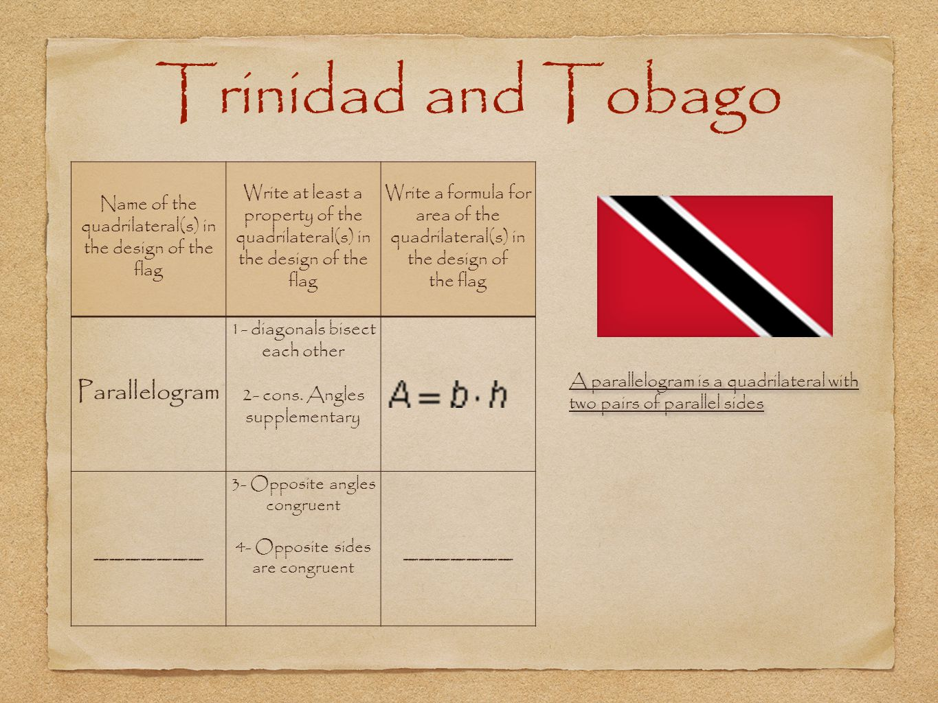 Trinidad and Tobago _______ Parallelogram