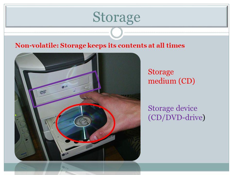 Storage Storage medium (CD) Storage device (CD/DVD-drive)