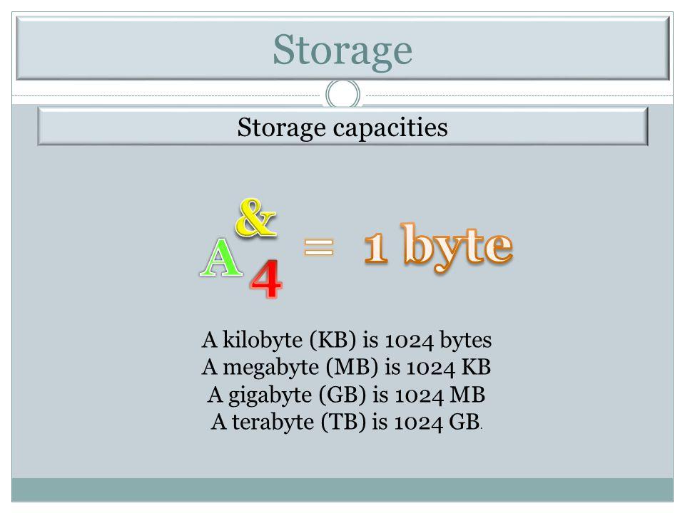 A kilobyte (KB) is 1024 bytes