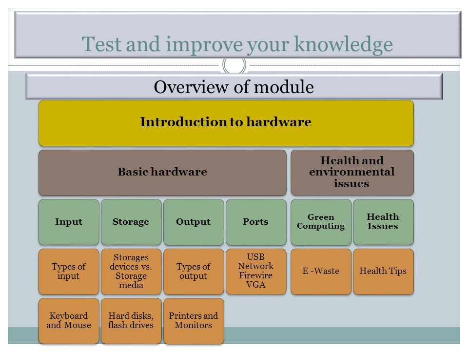 Introduction to hardware Health and environmental issues